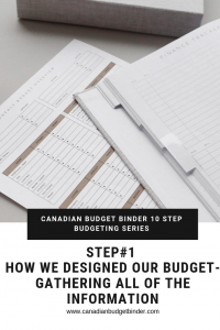 CANADIAN BUDGET BINDER 10 STEP BUDGETING SERIES- Step 1