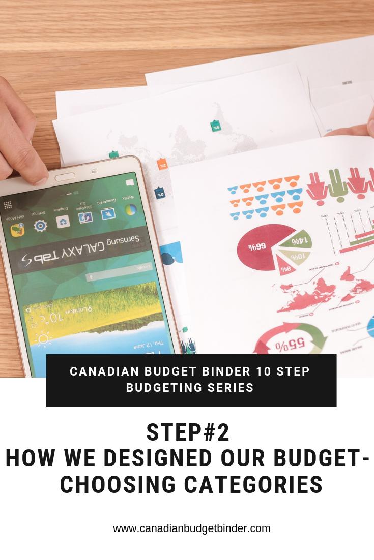 How We Designed Our Budget Step 2- Budget Categories