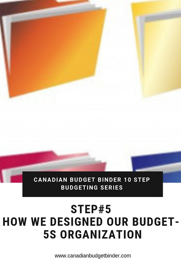 How We Designed our Budget Step 5- 5S Organization