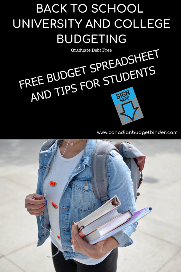 How To Create A School Budget For Students