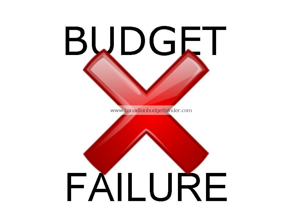 Is Budget Failure Your Own Fault?