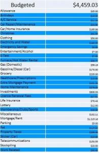 September-Budget-2013