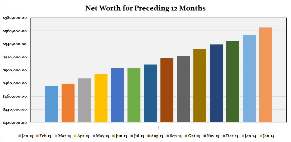 Net-worth-2014-proceeding- 12-months