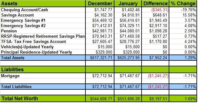 net-worth-update-Jan-2014-1