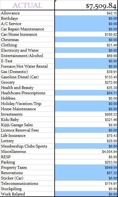 Actual September 2014 Budget