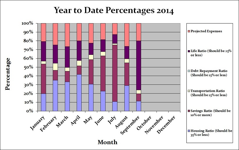 Month by month September 2014