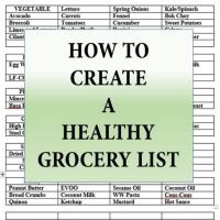 Grocery Shopping List Printable