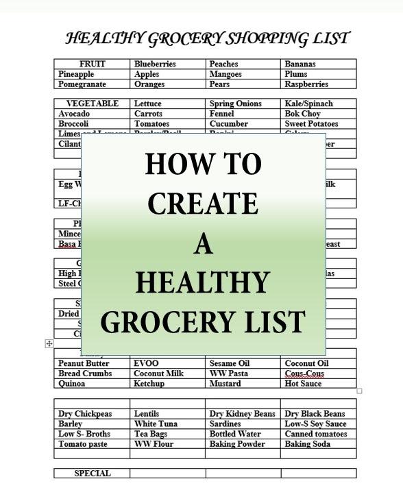 budgeting grocery list