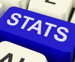 statistics investing