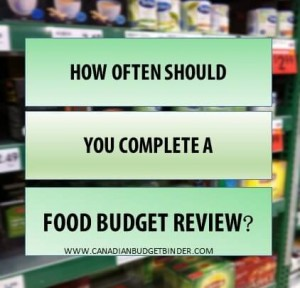 how often should you complete a food budget review(1)how often should you complete a food budget review(1)