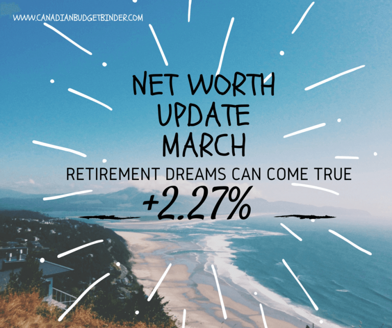 What Should Your Retirement Savings Plan Look Like? : March Net Worth Update 2016 (+2.27%)