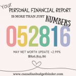 Your Personal Financial Report Is More Than Just Numbers : May Net Worth Update 2016 (+2.99%)