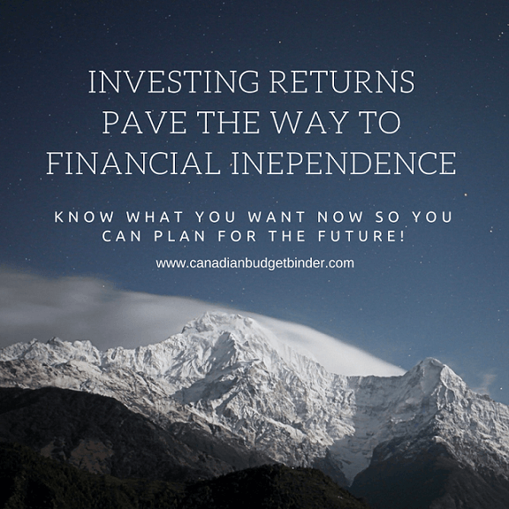 Investing Returns Pave The Way To Financial Independence