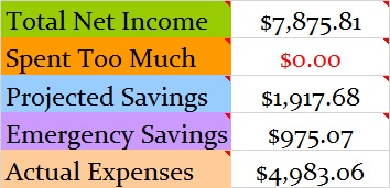 august-2016-month-income-and-expenses