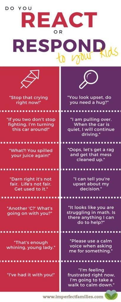 react-or-respond-parenting
