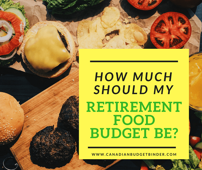 HOW MUCH SHOULD MY RETIREMENT FOOD BUDGET BE