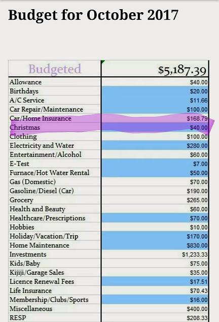 Christmas Budget 2017