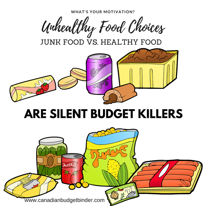Unhealthy Food Choices Are Silent Budget Killers  : The Grocery Game Challenge 2017 #2 Nov 6-12