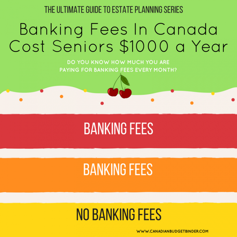 Yearly Banking Fees of $1000 Seniors Could Have Avoided : Net Worth Update 2018 March (+0.51%)