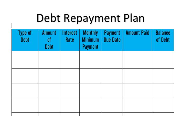 why people hate knowing their debt repayment numbers  free