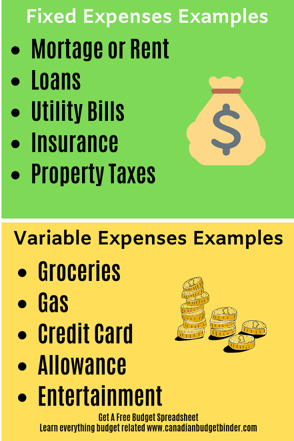 5 Budget Spreadsheet Expenses Not To Forget - Canadian