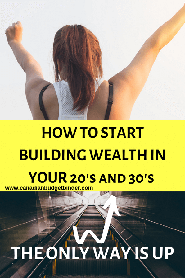 How To Start Building Wealth In Your 20's And 30's : Net Worth Update May 2019 (-0.79%)