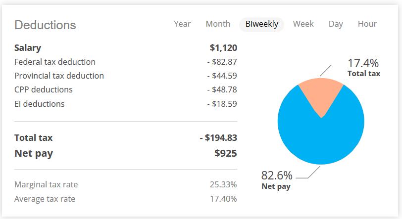 Screenshot_2019-10-24 $29,000 【 Income Tax Calculator 】 Ontario - Salary After Taxes Bi-Weekly