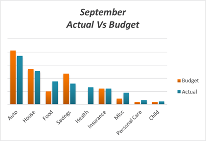 September monthly budget