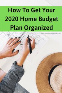Budget Binder Organization