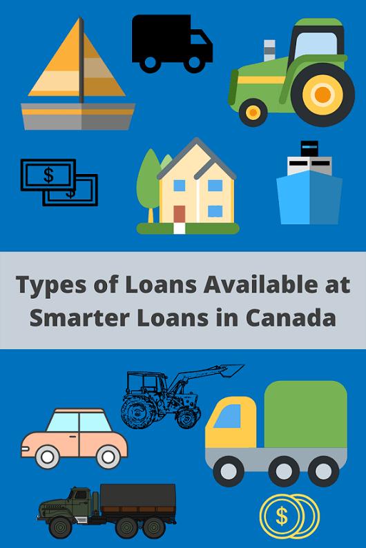Smarter Loans Canada
