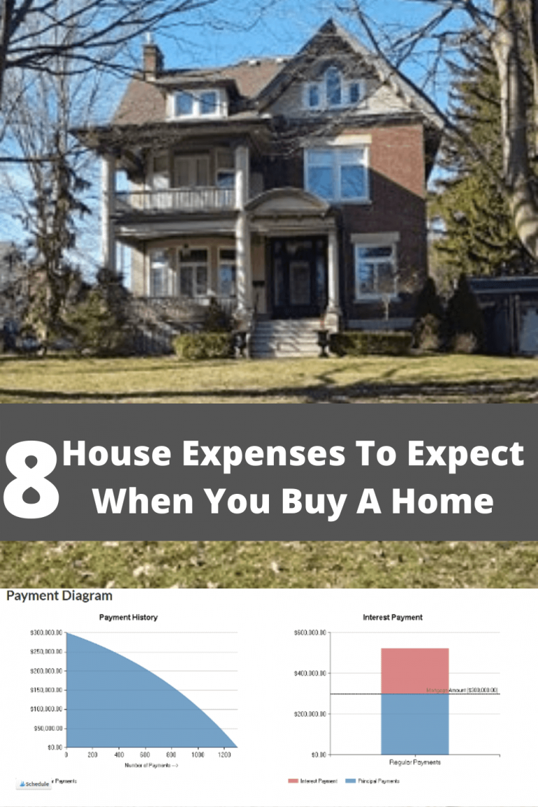8 House Expenses You Should Expect As A Homeowner