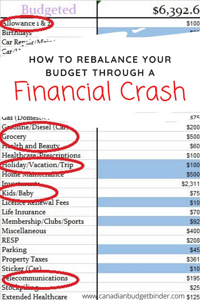 How To Rebalance Your Budget Through A Financial Crash