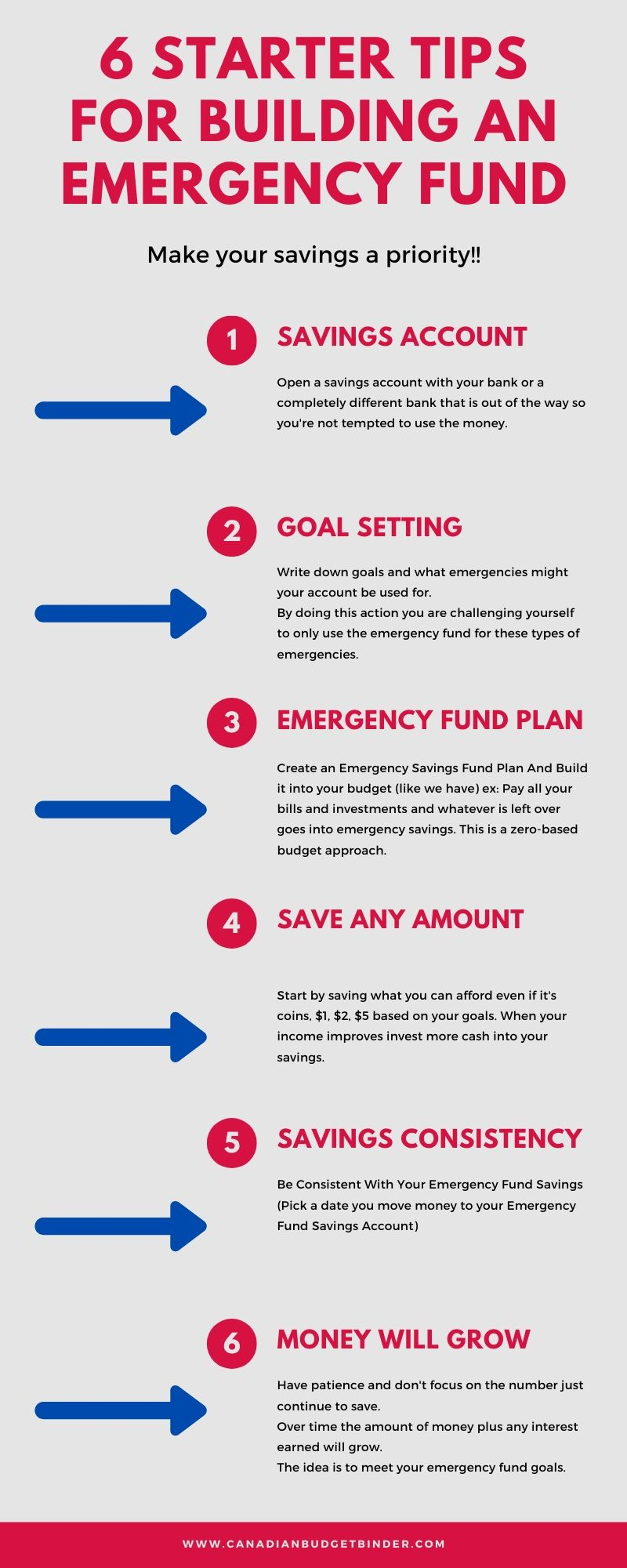 Emergency Fund Tips