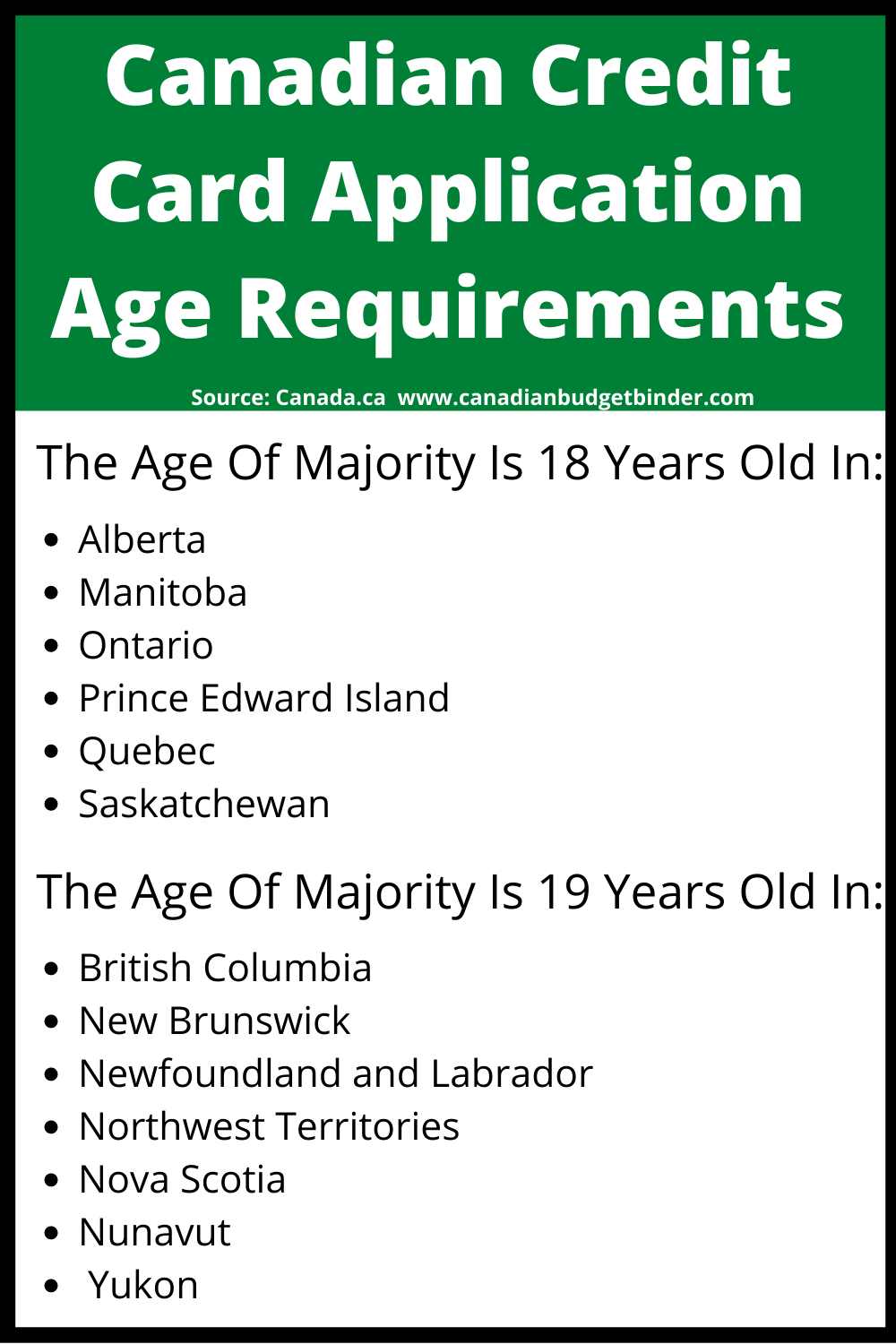 Credit card age requirements