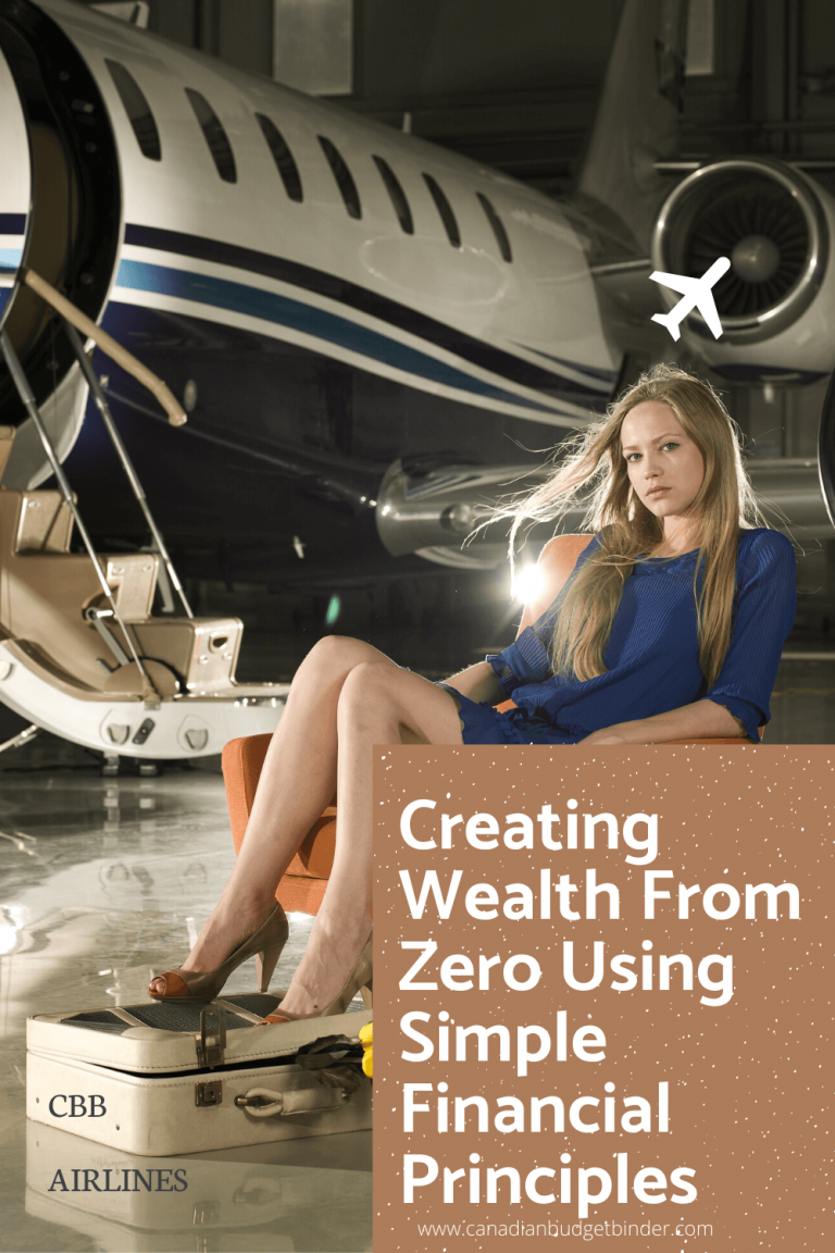 Creating Wealth From Zero Using Simple Financial Principles