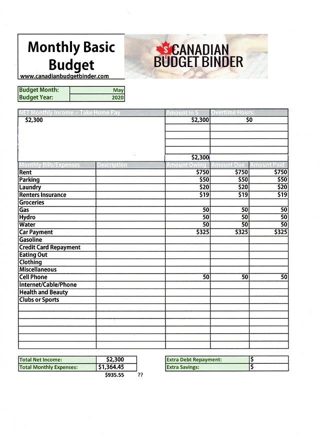 orçamento de baixa renda