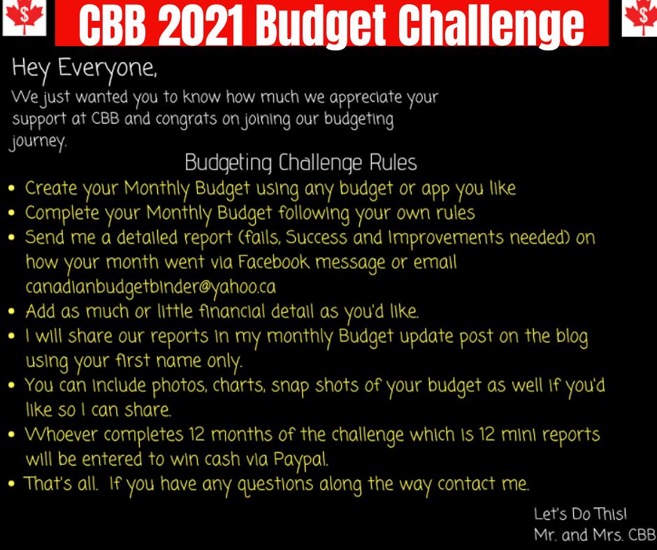 Budget Challenge 2021
