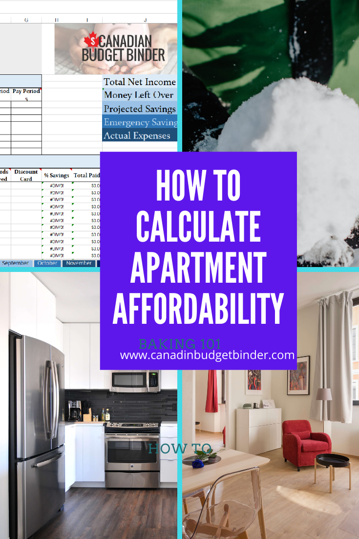How To Calculate Apartment Affordability : The Saturday Weekend Review #319