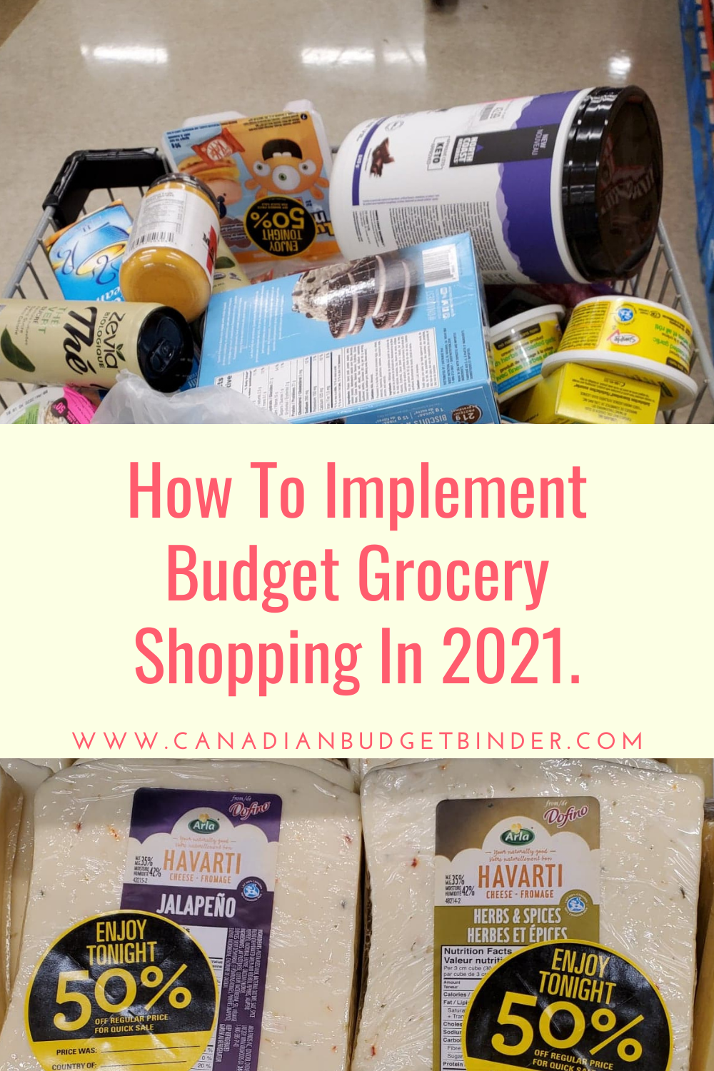 grocery budget 2021
