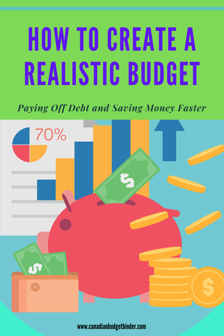 How To Create A Realistic Budget